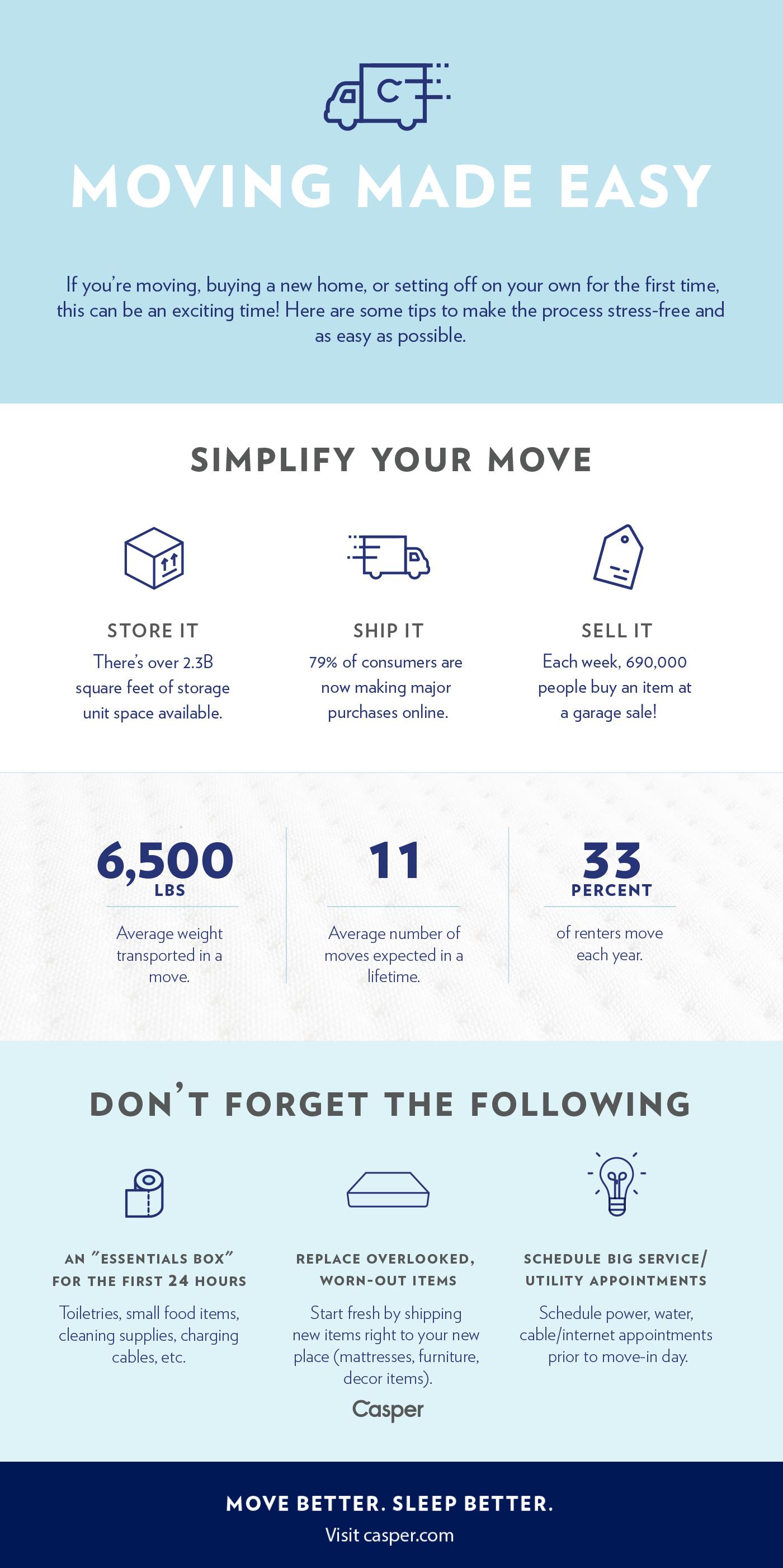 casper infographic